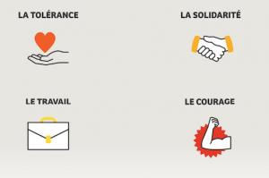 Soldarité, Travail, Tolerance, Courage : les 4 valeurs privilégiées des Seniors